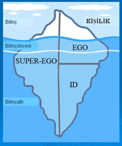 Süperego - Süperego